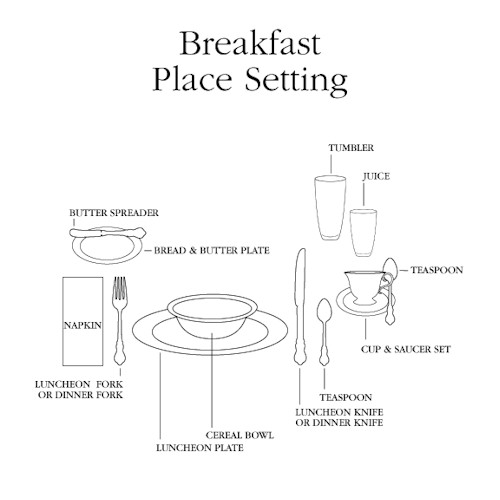 BreakfastTableSetting