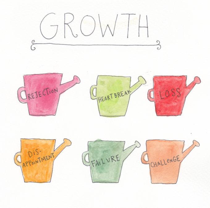 growth | Come amarsi di più in 18 delicatezze | A Gipsy in the Kitchen
